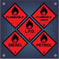 Class 3 - Flammable Liquids