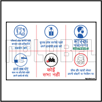CD1978  COVID19 Instruction Hindi Signages